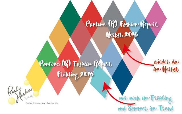 Trendfarben im Vergleich, was gibt es Neues an Trendfarben in 2017