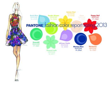 Frühlingsfarben online – kleiner Fashionreport