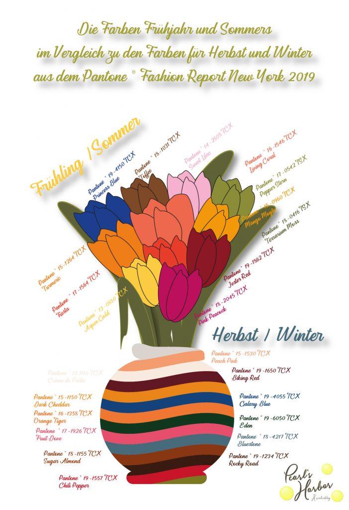 Infografik mit den Farben des Jahres 2019 für Mode und Textilien aus dem Fashion Report